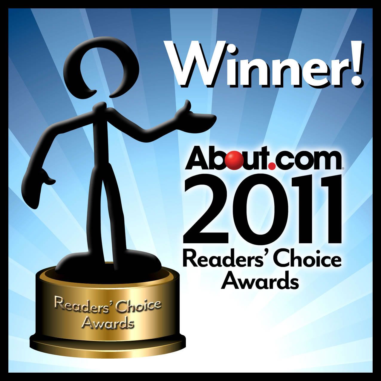 About.com readers choice award